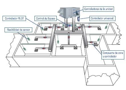 Mantenimiento de aire acondicionado Terrer